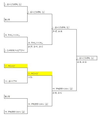 Main Draw 2
